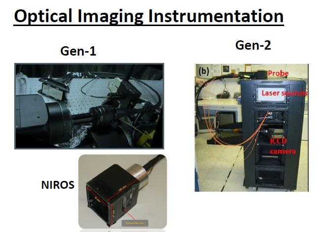 Godavarty-Optical Imaging