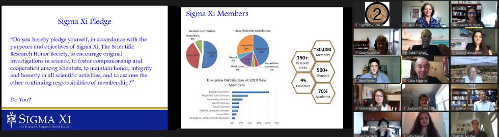 Dr. Jung appointed full membership to Sigma Xi